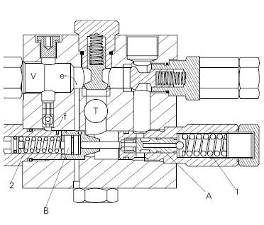 图2 回转平衡阀结构图