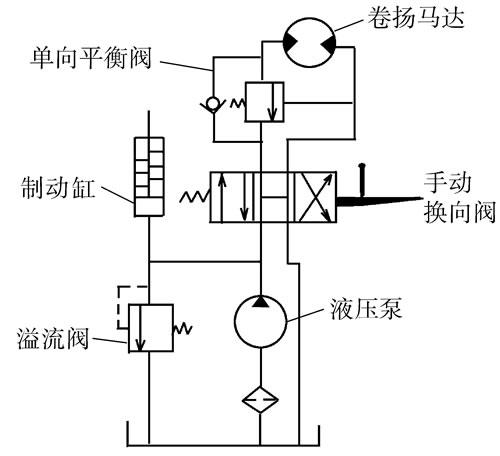 起重机卷扬液压系统原理图片