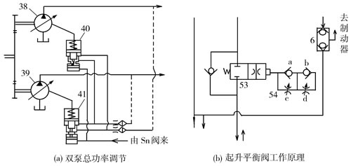 起重机卷扬系统的使用与维修 六