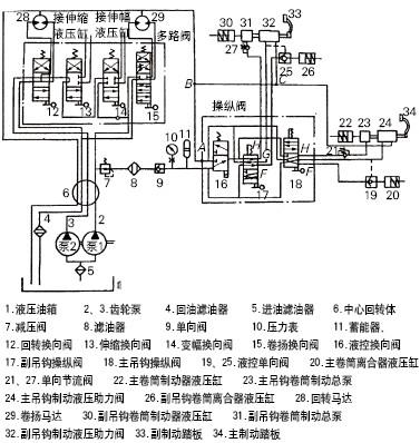 升降液压系统原理图片