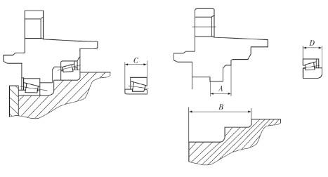 若轮毂轴承不能正确配合,将导致轴承运行不正常或发生故障,甚至会