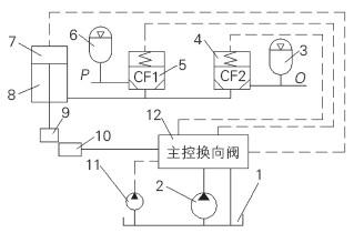 图1 某新型氮爆式液压打桩锤液压系统原理简图