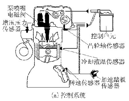 挖掘机油门电机控制系统