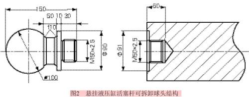 液压平板车悬挂机构损伤的修复(图)