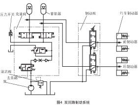 平地机的制动系统组成及特点分析