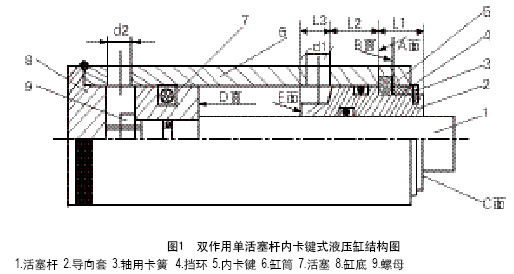 图1 双作用单活塞杆内卡键式液压缸结构图 (2)零件间的摩擦阻力较大 零件间的摩擦阻力为活塞杆外径与导向套内径、导向套外径与缸筒内径、缸筒内径与活塞外径之间摩擦力的总和。上述零件之间均有密封件预压紧力形成的正压力,且密封件与金属之间的摩擦系数较大,所以摩擦阻力较大。 (3)缸体内容腔密闭 现以拆卸为例说明(见图1)。一般设计制造的内卡键式液压缸L1L3 , L3d1。 拆卸时,应将导向套向缸体内推进,导向套向左轴向进入缸筒,只要左移进入L3 ,导向套L2的一部分已将d1油道堵塞,此时导向套的C端面轴向