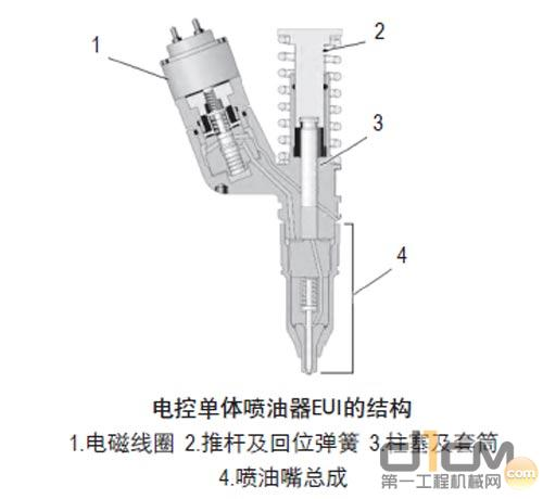 cat-c12型电喷柴油机启动困难的治理