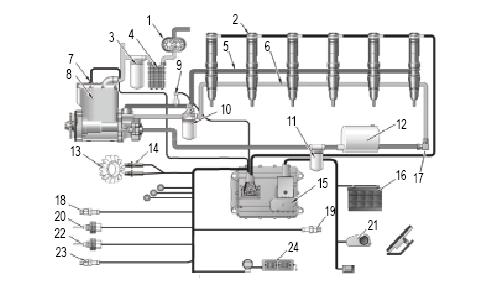 """电控系统故障 (1)蓄电池 柴油机启动时,若能听到启动机电磁阀的""""嗒嗒"""""""