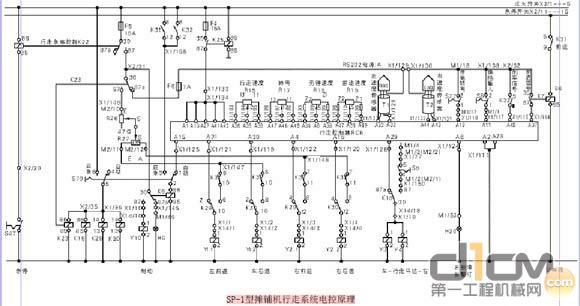 说明液压系统和机械传动没有问题,初步判断该故障出在电路上.图片