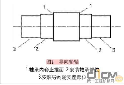 挖掘机导向轮支承装置的改进(图