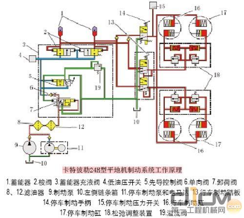 油压泵工作原理电路图