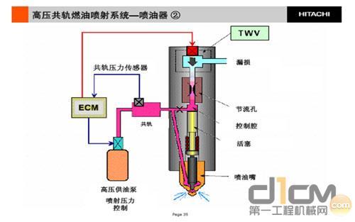 电瓶的6伏电压接入喷油器接线