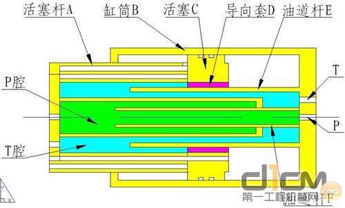 ltm1300油缸结构