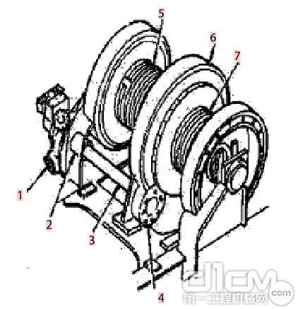 打桩机主卷扬离合器打滑的排查