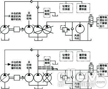 三联控制电路图