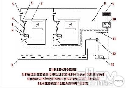 电路 电路图 电子 工程图 平面图 原理图 413_290