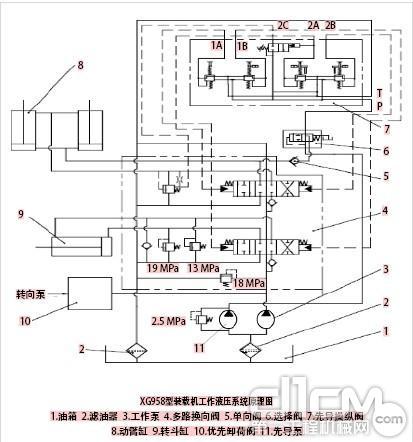 15臂液压机电路图.