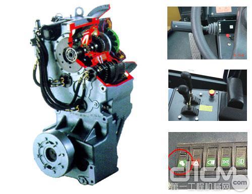 柳工clg862Ⅱ装载机变速箱:空档/起动联锁保护功能,强制换档,动力切断