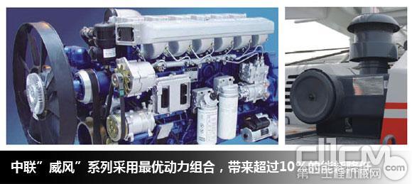 正文   潍柴欧洲技术的工程机械专用wp6高压共轨电喷发动机,电子油门