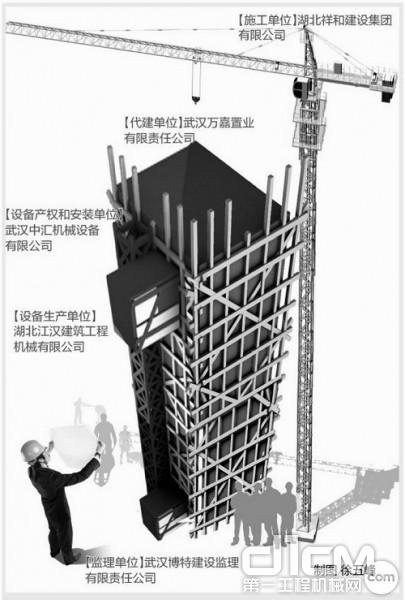 """武汉市公布""""9·13""""升降机事故相关单位"""