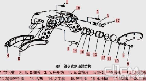 图1 钳盘式制动器结构