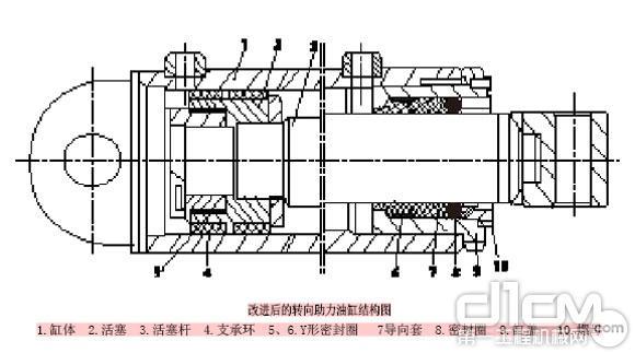 改进后的转向助力油缸结构图 2.改进方案 经过咨询生产厂家得知,该型叉车在很多年以前已改为横置式转向助力缸,且转向桥已改型。若按厂家方案进行改进,其费用高达3.7万元。经研究,决定自己动手对转向助力缸进行改进。 为此,我们提出以下改进方案:利用原转向助力缸缸筒,将活塞杆直径由30mm加大至40mm;根据加大后的活塞杆,重新加工制作活塞、缸盖、锁紧螺母、活塞杆长度调节杆以及与活塞杆头部连接的销座(该销座与转向弯板连接)。该方案经公司技术部门审核同意后,随即组织实施。 3.