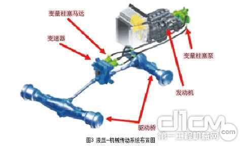 某种液压-机械传动系统的布置图图片