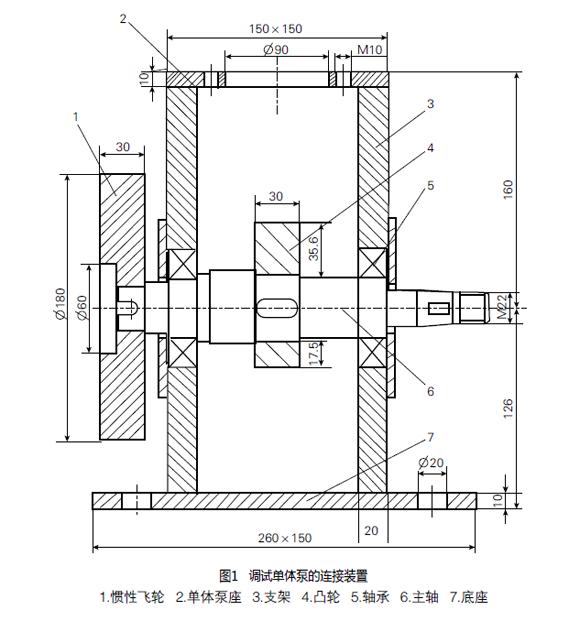 图1 调试单体泵的连接装置
