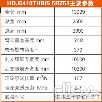 HDJ5410THBIS 5RZ53臂架式混凝土泵车主要参数