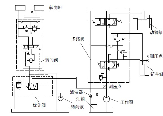 图1 fl956f-etx型装载机液压系统图片