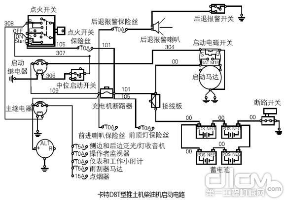 d8t型推土机柴油机无法启动故障排查三例