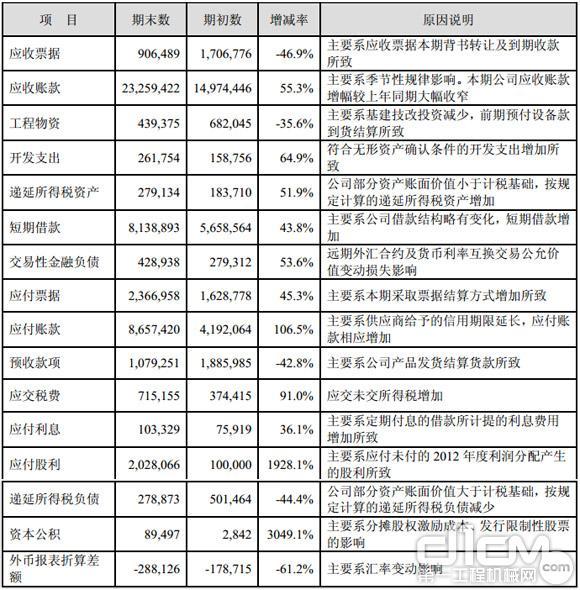 科目二倒车入库技巧_科目二考场图片_招标公司收入入啥科目