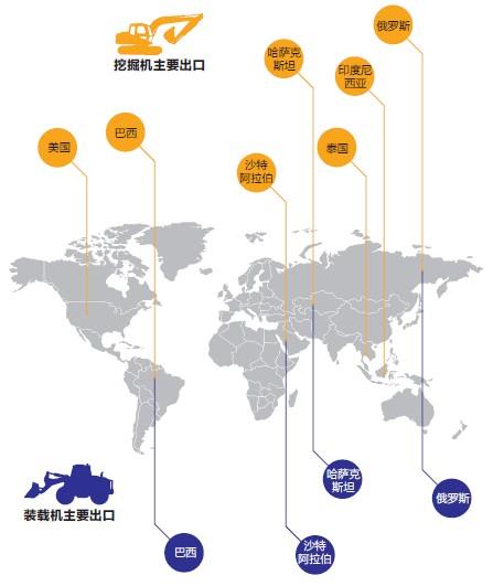 2013年1- 8月我国工程机械各大洲出口分布