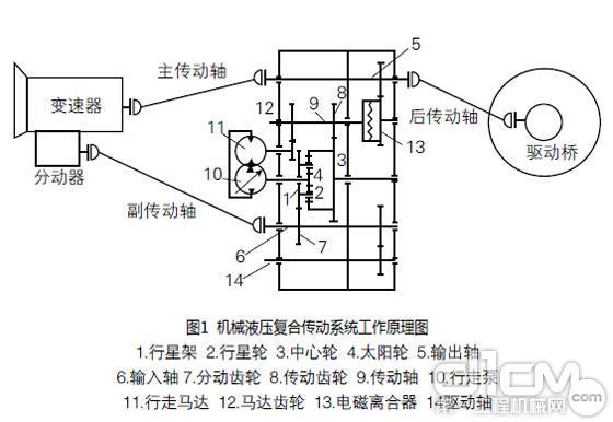 电路 电路图 电子 工程图 平面图 原理图 560_386