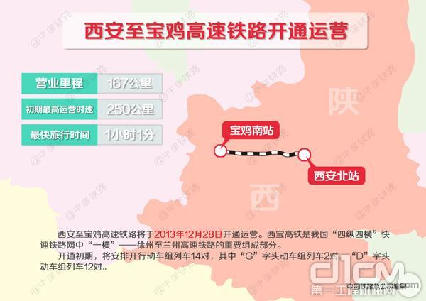 西安至宝鸡高速铁路12月28日开通运营