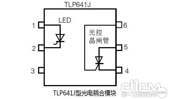实际应用中,我们将TLP641J型光电耦合模块1脚或2脚作为编码器的输入接口。编码器在工作时,其输出的0V或5V电压信号,经过TLP641J型光电耦合模块转换后,引脚4和5可向PLC输入PNP或NPN频率信号。 TLP641J型光电耦合器模块中2脚作为输入编码器信号时,可以选择欧姆龙生产的E6B2-CWZ6C型编码器。该模块中的1脚作为输入编码器信号时,可以选择欧姆龙生产的E6B2-CWZ5B编码器。
