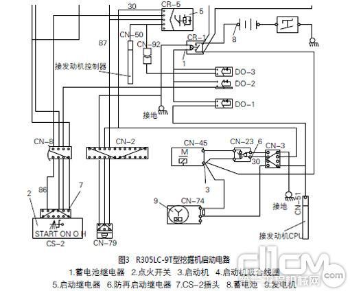 电路故障导致柴油机无法启动的排查实例
