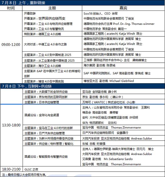 GLSC2015全球物流与供应链大会大会首日日程