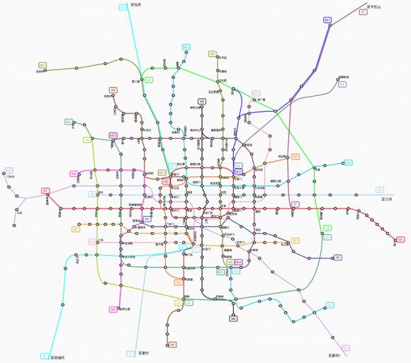 北京地铁2020年规划图 看有没有经过你家门口