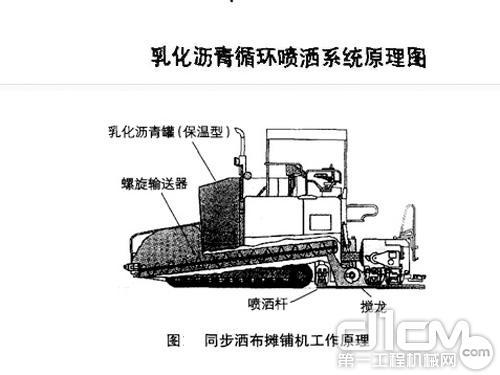 徐工RP600型乳化沥青同步洒布摊铺机主要结构图