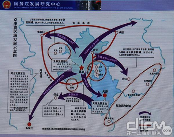 京津冀一体化发展的战略就勾画了用基础设施来贯通
