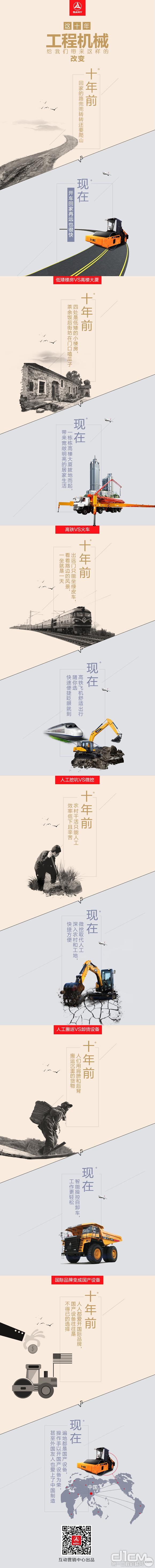 工程机械十年变迁,见证不凡