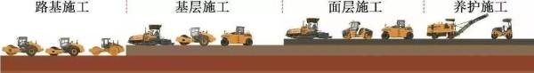 柳工道路施工全面解决方案示意图