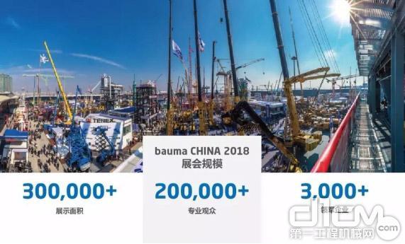 亚洲最大的工程机械、建材机械、矿山机械、工程车辆及设备博览会,bauma CHINA展会