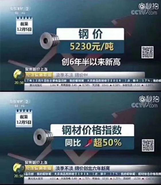 央视财经对钢价的报道