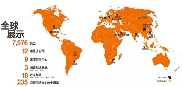柳工全球展示
