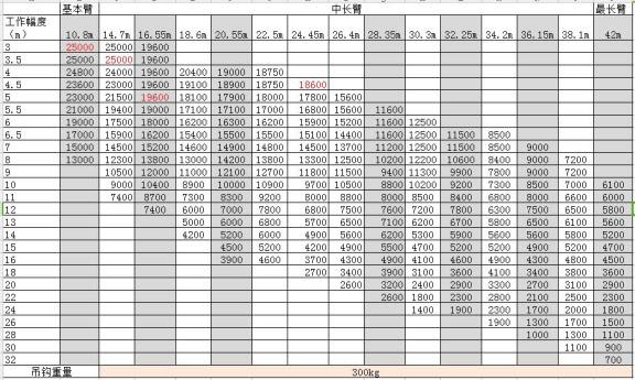 森源Q25S与市场一流产品参数对比