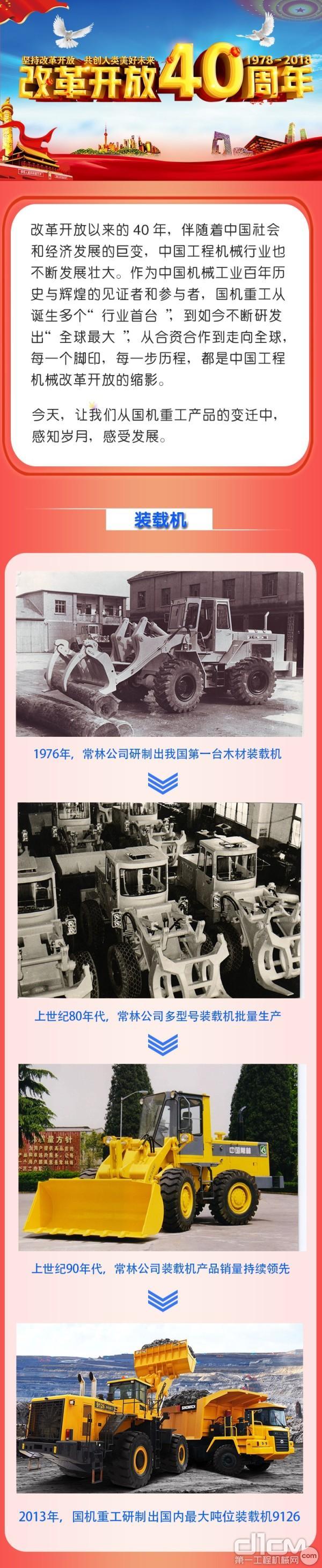 国机重工改革开放