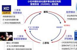 小松在中国循环事业商业模式的打造