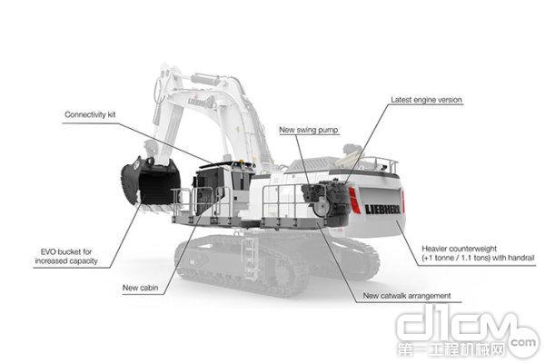 利勃海尔矿用挖掘机R 9100 B和R 9150 B主要升级一览: